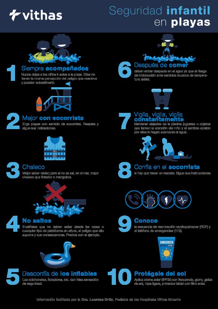 19.07.08 Infografía Vithas prevención de ahogamientos de niños en playas